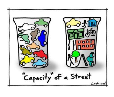 True_Capacity_of_a_Street_by_Ian_Lockwood_Traffic_Engineer