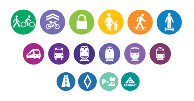 SANDAG Regional Plan Transportation Themes