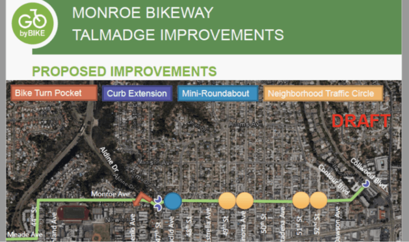 Monroe Bikeway San Diego