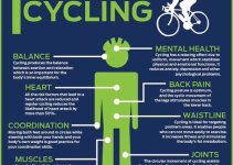 What are the Benefits of Cycling