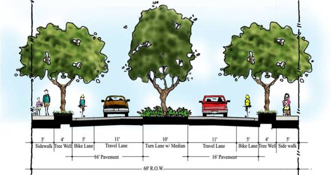 Complete Streets rendering showing cars, bikes, pedestrians, street trees