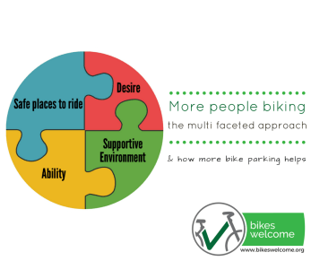 More People Biking: the multi faceted approach, & how bike parking helps
