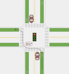 left turn on a bicycle red light pedestrian [ 1200 x 1200 Pixel ]