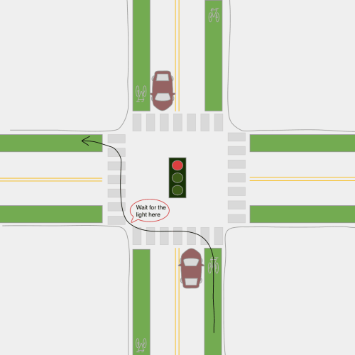 small resolution of left turn on a bicycle red light pedestrian