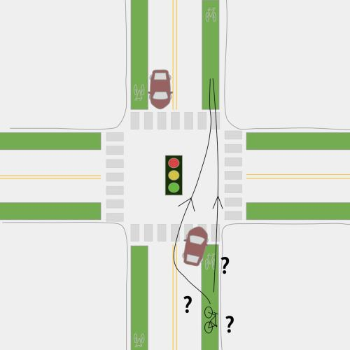 graphic of a car turning right and a bicycle deciding which path to take to go around the car to the left or to the right.