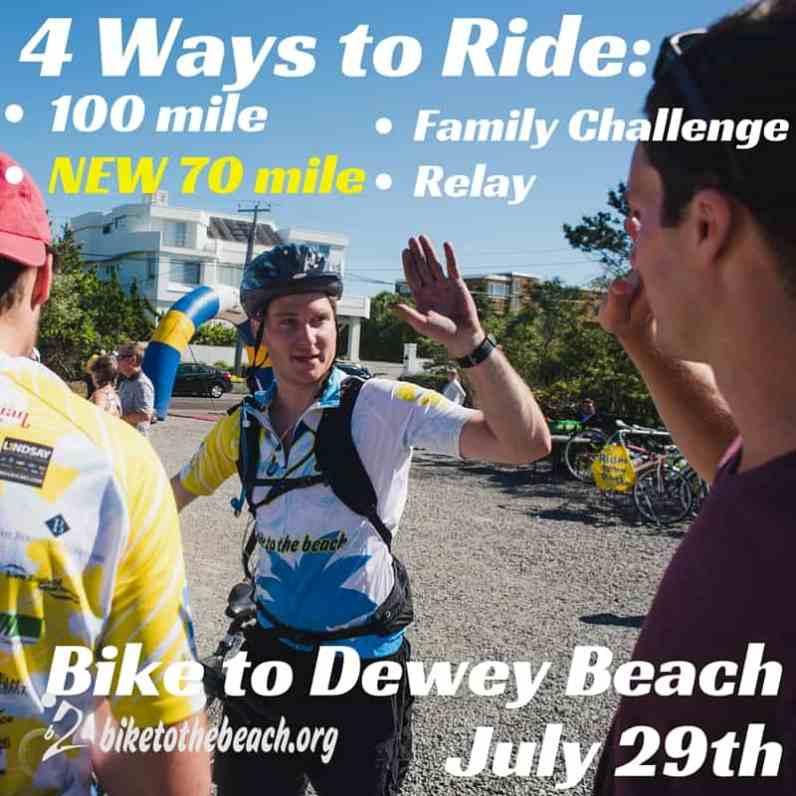 4-ways-dewey