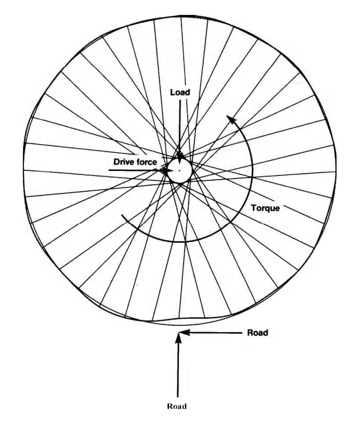 Bicycle Wheel Drawing
