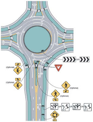 Roundabouts to the Rescue….