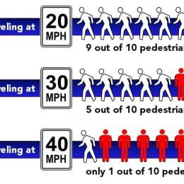 Making pedestrian deaths a thing of the past with Vision Zero