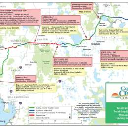 Central Florida gets millions for trails