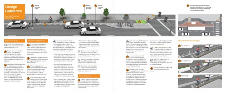 Protected bike lane design from NACTO