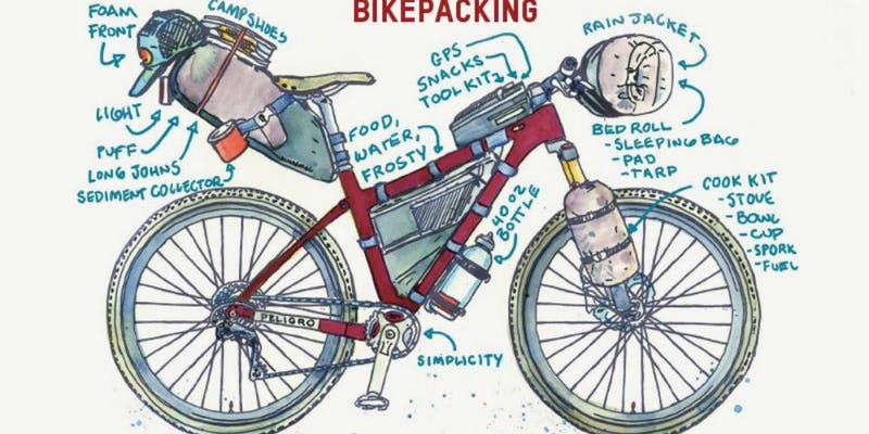 Bikepacking 101- How to Travel by Bicycle**