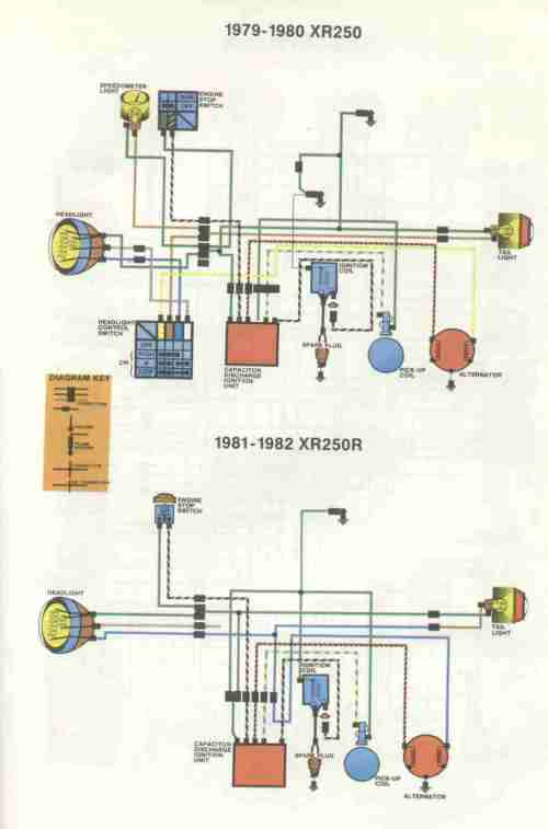 small resolution of wiring diagrams rh bikewrecker tripod com 1978 honda xl 250 honda xr 250