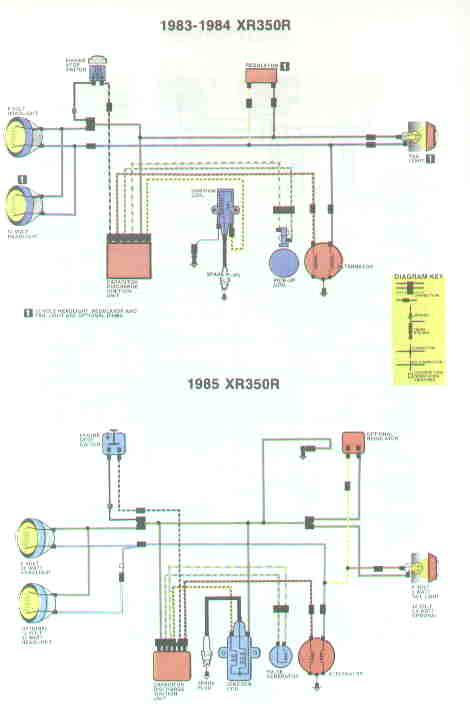 honda crf450x wiring diagram wiring diagrams