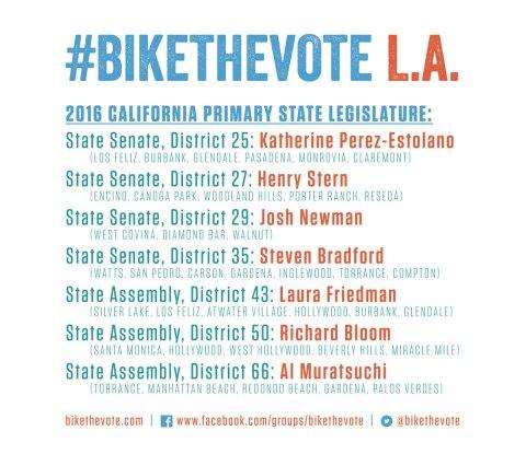 bikethevote2016-ca_primary