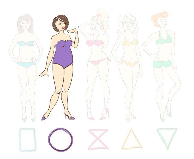 choisir maillot forme corps rond ou morphologie O