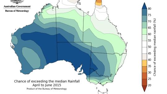 Gennemsnitlige vejrforhold i 12 Australske byer.