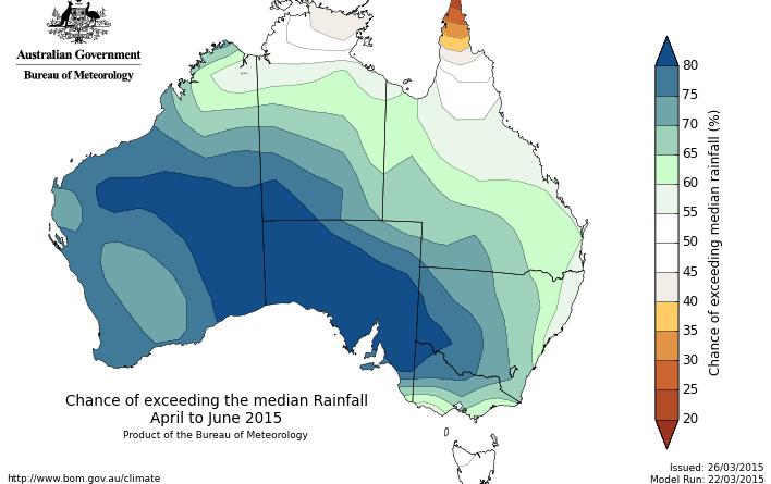 Vejret i Australien