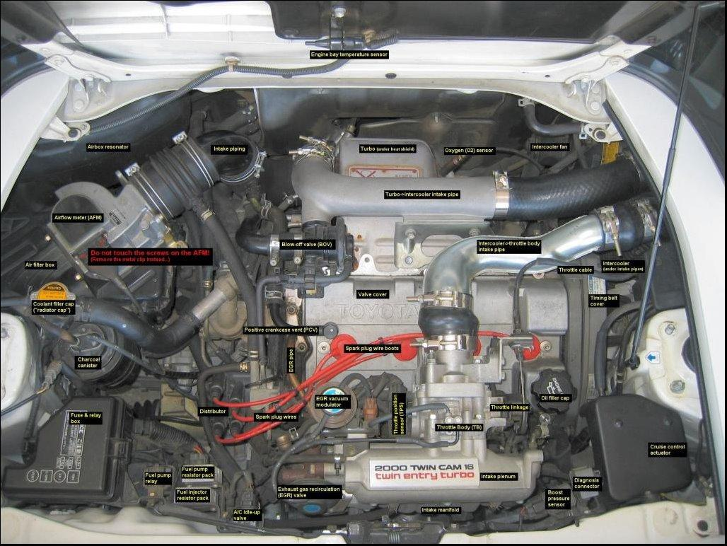hight resolution of diagram of a 1991 mr2 turbo engine wiring diagram data name 1991 mr2 engine diagram