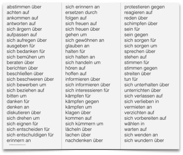 الأفعال الألمانية مع حروف الجر فى حالة الإضافة