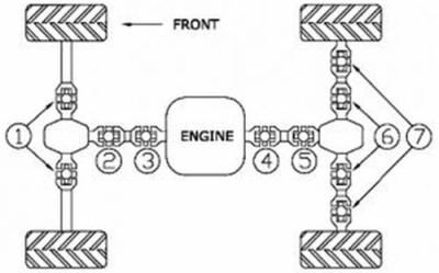 ALL-BALLS Kreuzgelenk Kit hinten für Suzuki King Quad 700
