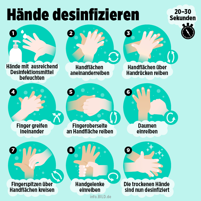 Explanatory graphic: Disinfect hands correctly - infographic
