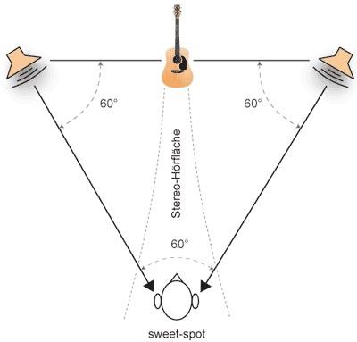 Samsung Car Stereo Samsung Headphones Wiring Diagram ~ Odicis
