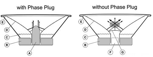 Why satellite dishes work : physicsgifs