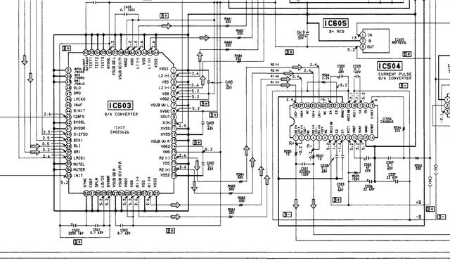 Hat uns Sony über Jahre eine 1-Bit Mogelpackung verkauft