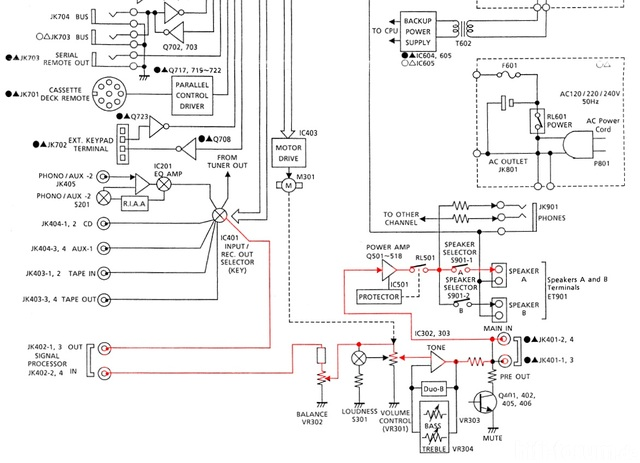 Luxman R-341 Loop als Pre-Out nutzen?, Hifi-Klassiker