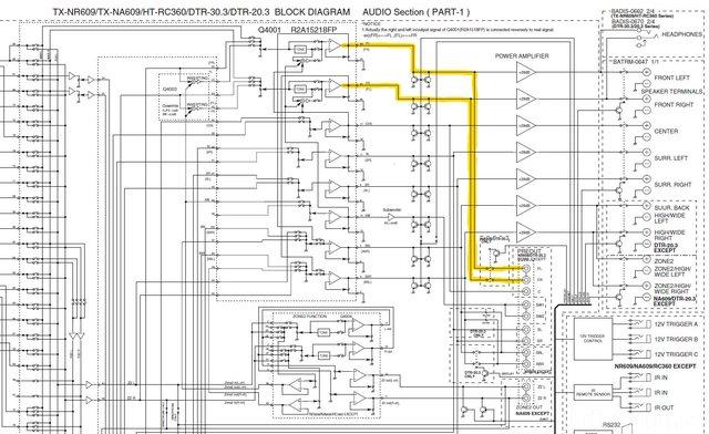 Onkyo NR609 Pre-Outs nachrüsten, Elektronik
