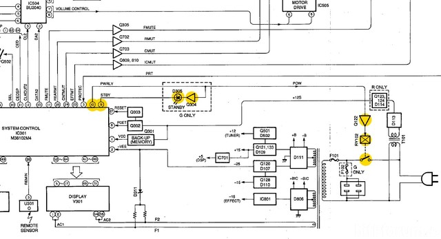 Yamaha RX-V480 schaltet in den Standby, Hifi-Klassiker