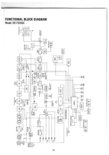 function block diagram persistence model auto electrical wiring related function block diagram persistence model