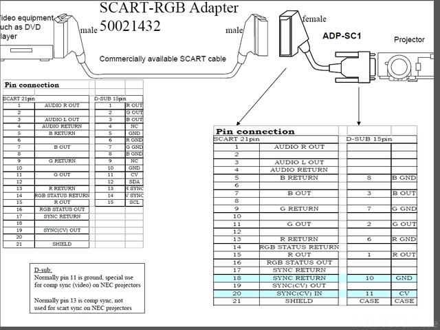 ADP-SC1 Pinbelegung NEC RGB>VGA Adapter für NEC VT/LT/HT