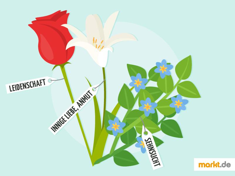 Blumen und ihre Bedeutung fr die Liebe  marktde
