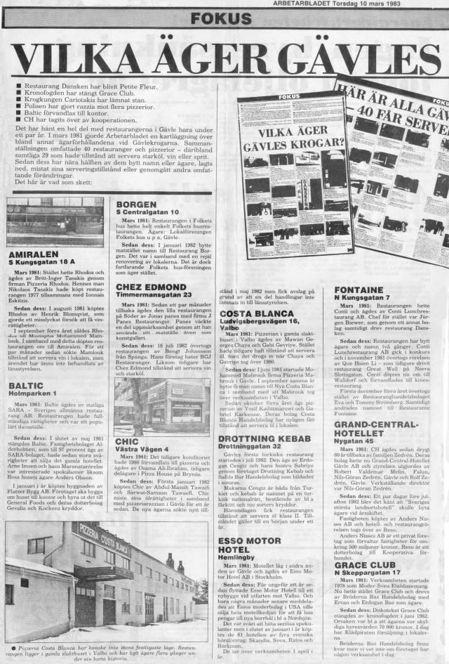 10 mars 1983: Sammanställning av ägarförhållanden inom Gävles krogar av Arbetarbladet.