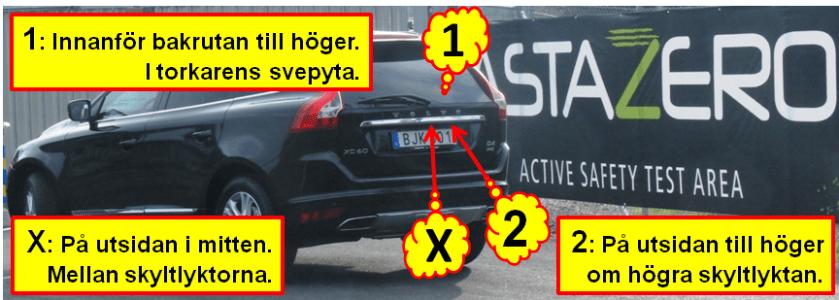 Labb-Volvon (XC60 D4 AWD BE Pro med Driver Supportpaket och parkeringshjälpkamera) vid testanläggningen Asta Zero. Text med svarsalternativ för parkeringshjälpkamerans position.