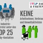 TTIP-EU-Komission-Infografiken_deutsch_800px_4