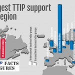 ttip-eu-komission-infografiken_englisch_722px_7