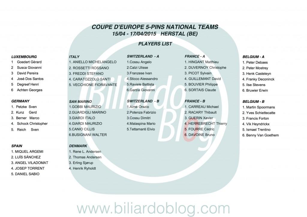 Lista giocatori Campionato Europeo di Biliardo a Squadre 2016