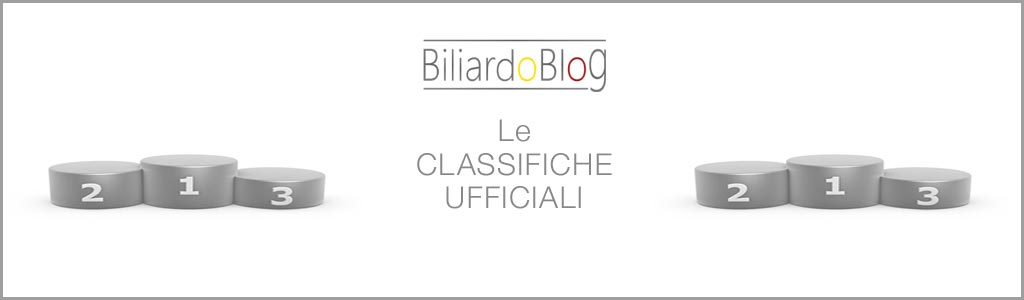 Classifica Ufficiale Biliardo 5 Birilli