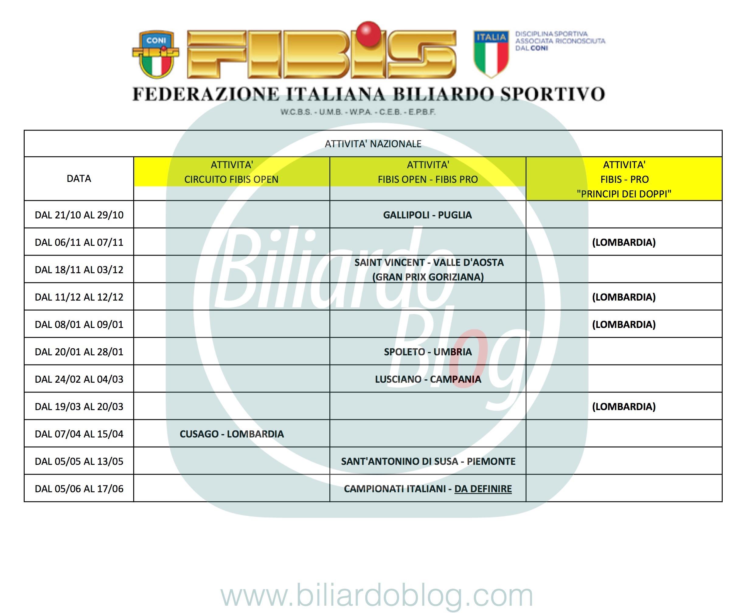 Calendario Gare Biliardo 5 Birilli