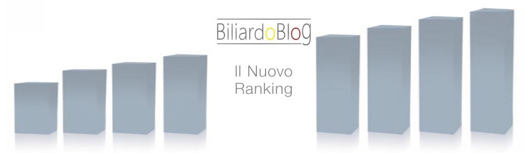 Il Nuovo Ranking di Biliardo