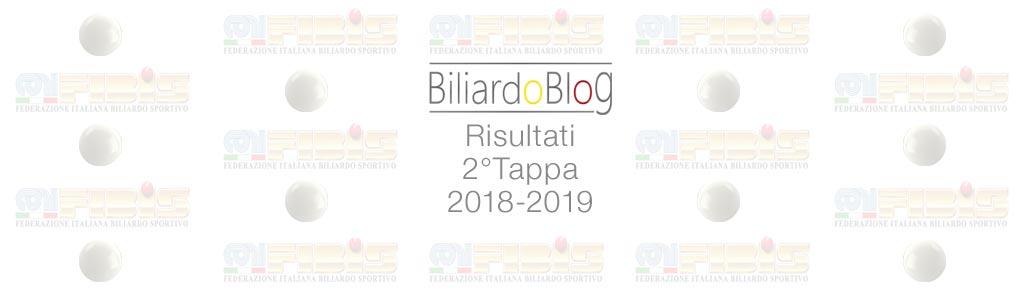 Risultati Seconda Tappa FIBiS OPEN PRO 2018 2019