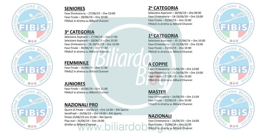Le Finali del Campionato Italiano di Biliardo 2018 2019: Il programma degli incontri