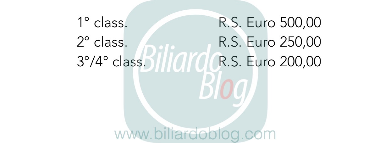 Montepremi Campionato Italiano Biliardo Master