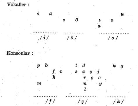 vokaller