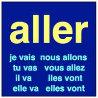 Songs to practice the verb aller