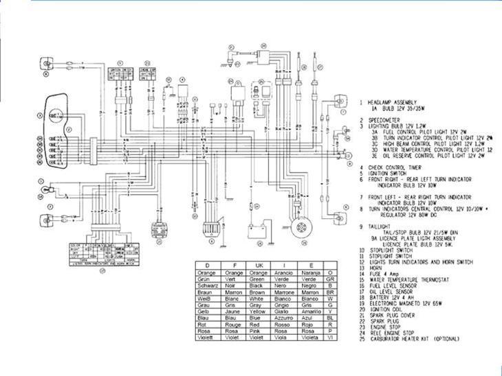 Yamaha Golf Cart Wiring Diagram Turn Signal Kit. Diagram