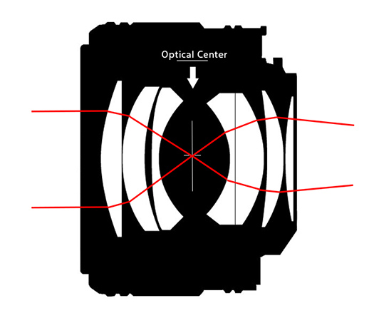 The above diagram shows a cross section of the Nikkor 50mm f/1.4 lens. The focal length of the lens is 50mm, which is measured from the optical center of the lens to the image plane at the sensor.